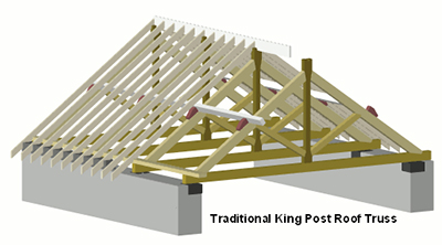 king-post-truss-400.jpg